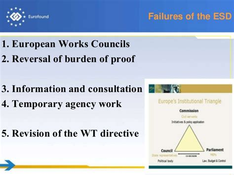 European Works Councils And Industrial Relations industrial relations