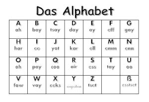 printable german alphabet german alphabet driverlayer search engine