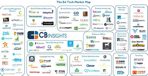world map city market 71 market maps covering fintech cpg auto tech