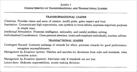 Characteristics Of A Leader Essay by Leadership Theories Essay