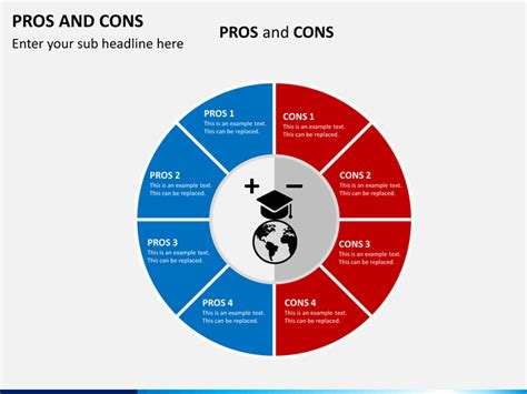 Pros And Cons Of Phd Vs Mba by Pros And Cons Powerpoint Template Sketchbubble