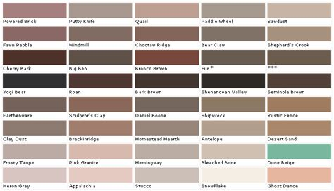 Home Depot Behr Paint Colors Interior by Martin Senour Paints Martin Senour Colors Martin