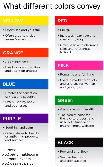 marketing colors colour psychology hnc and digital design graded unit 1