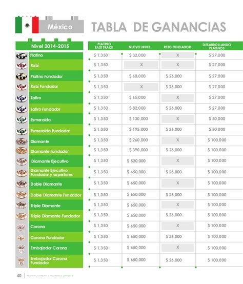 deducciones de 4ta categoria 2016 tabla tabla de ganancias 2016 afip cuarta categoria afip tabla
