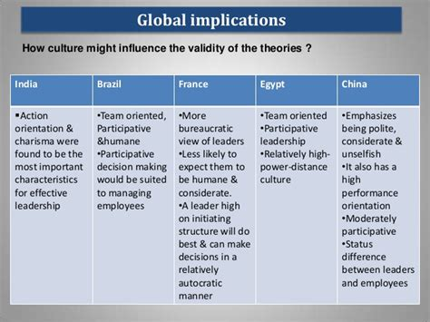 management styles in different countries leadership in organizational management