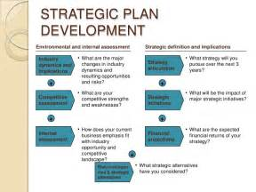 developing a strategic plan template strategic business development plan template