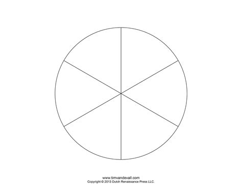 pie chart templates teaching ideas