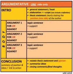 Writing An Argumentative Thesis Gallery For Gt Argumentative Essay Structure