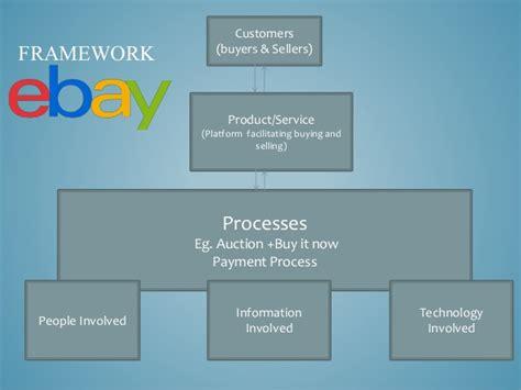 ebay organizational structure ebay business process