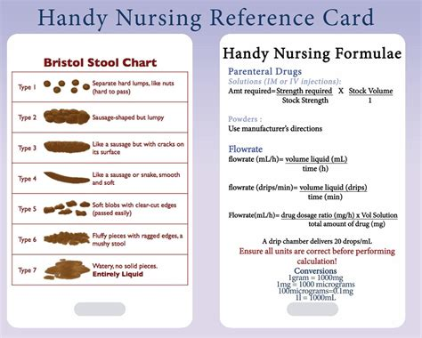 Stool Description by Nursing Lanyard Reference Card Bristol Stool Chart Medication Calculation Ebay