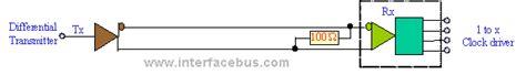 lvds pull resistor lvds pull resistor 28 images lvds interface description ds32el0421 0124 doesn t lock high