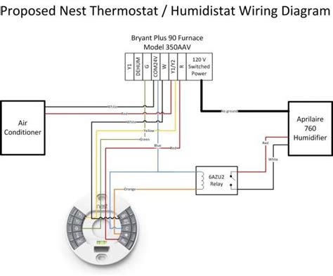 nest thermostat wiring diagram humidifier get free image
