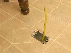 Floor Outlet by Floor Electrical Outlet