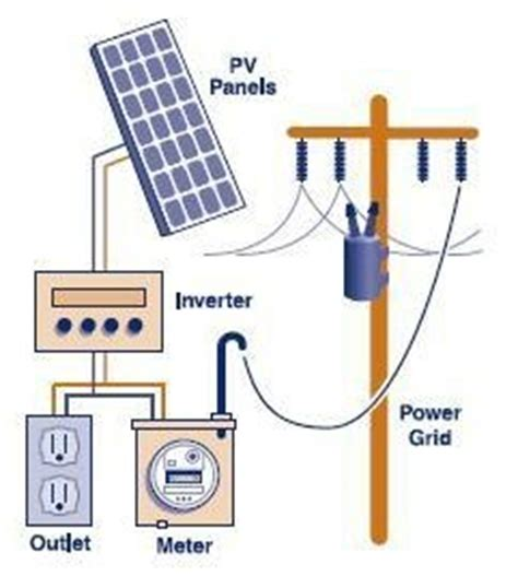how to wire solar panels to your home solar panel wiring how to wire solar panels