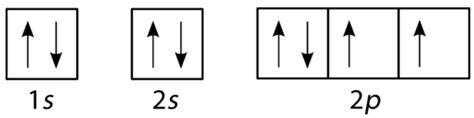potassium orbital diagram 5 16 hund s rule and orbital filling diagrams chemistry