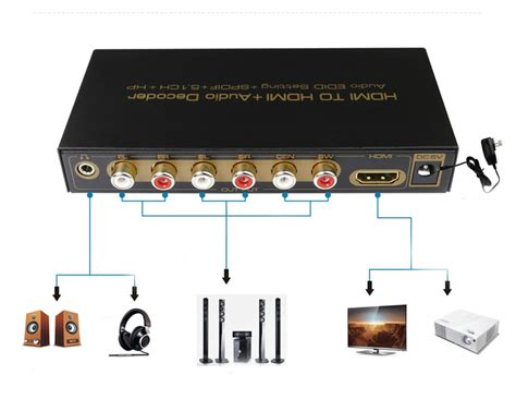 format audio edid hdmi 5 1 and 7 1ch digital audio decoder to analog buy