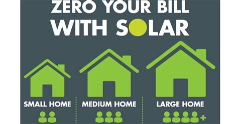 how many watts solar panel to power home how big a solar power system how many solar panels solar calculator