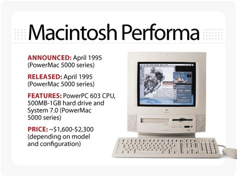 The evolution of the Macintosh   Computerworld