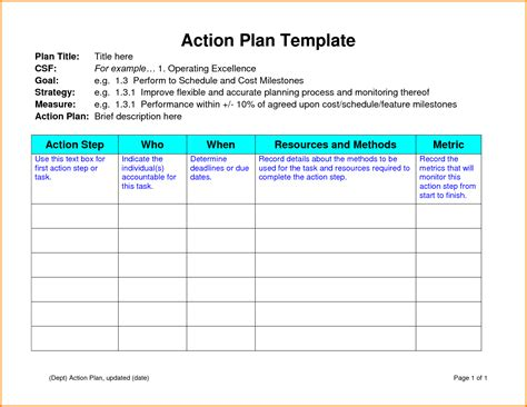 work plan template for computer science 12 plan format cashier resume