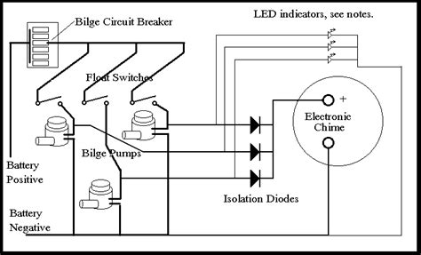 high water bilge alarm wiring diagram get free image