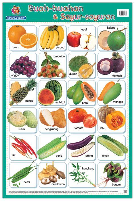 kohwai children s book new release educational poster poster pendidikan