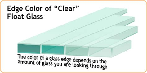 Tucson Table Tops: learn about the edge color of clear glass