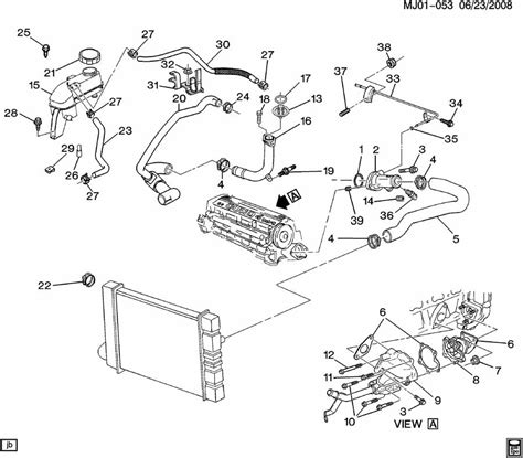 02 Cavalier Front End Parts Diagram Downloaddescargar Com