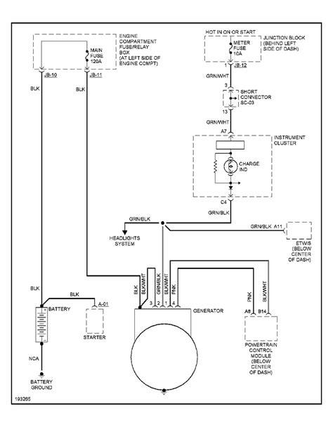 2012 Kia Sorento Wiring Diagram Pics - Wiring Diagram Sample