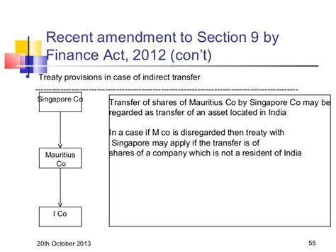 section 56 of income tax act 2013 andheri e study circle non resident taxation 20 10 2013