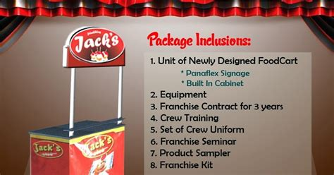 Total Garage Franchise by Tfd Top Franchise Business Philippines Jack S Eatables