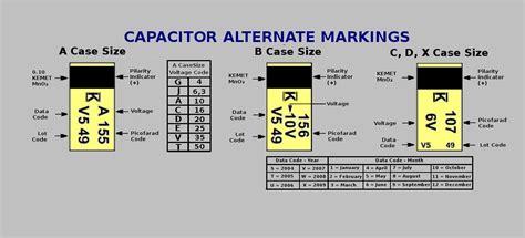 smd resistor marking 01b 28 images smd resistors