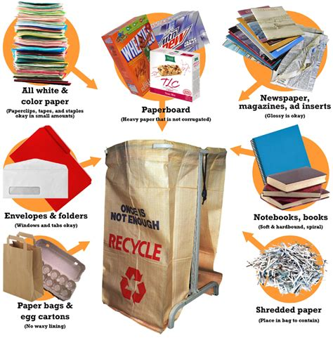 Paper From Recycled Paper - pollution information paper recycling