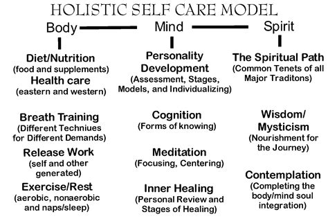 the self care cookbook a holistic approach to cooking and living well books one 2 one personal holistic development 171 replenish vitality