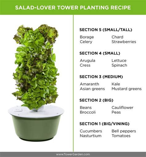 1000 images about juiceplus tower garden on