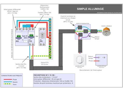 installer un tableau électrique 255 installation renovation electrique schemas electriques