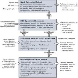 procedural manual template doc 8001132 procedural manual template procedure
