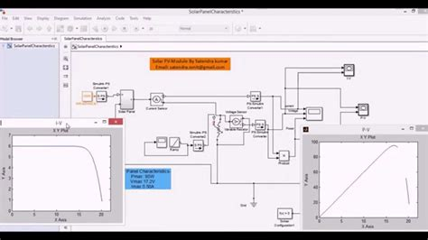 modeling and simulation of systems using matlab and simulink books solar pv panel model simulation in matlab simulink