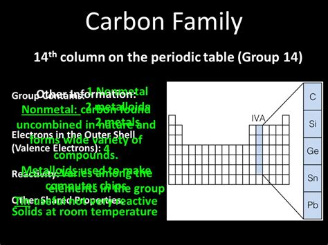 is carbon a gas at room temperature periodic table families ppt