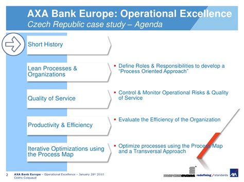 axa bank europe operational excellence abe model