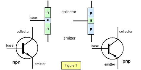 transistor resistor between base and emitter schoolphysics welcome
