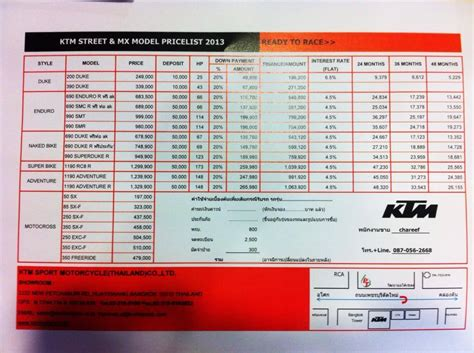 Ktm Duke Price List Ktm Philippines Motorcycles Price List Motorcycle Review