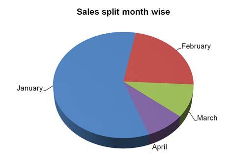 pie diagram pie chart new calendar template site