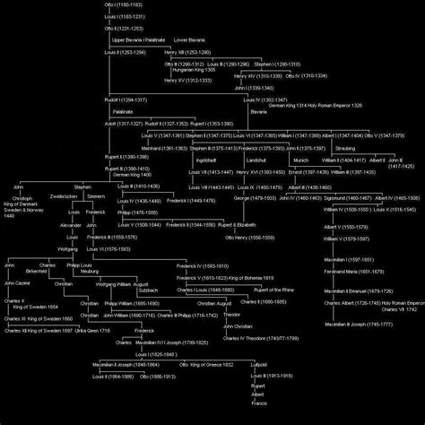 illuminati family tree file wittelsbach dynasty family tree jpg