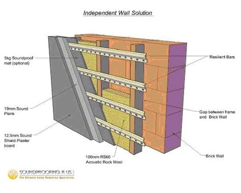 sound insulation between rooms sound insulation for walls remarkable soundproof wall