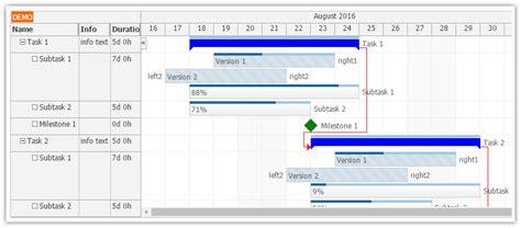drag and drop javascript scheduler daypilot for javascript gantt chart drag and drop drag and drop