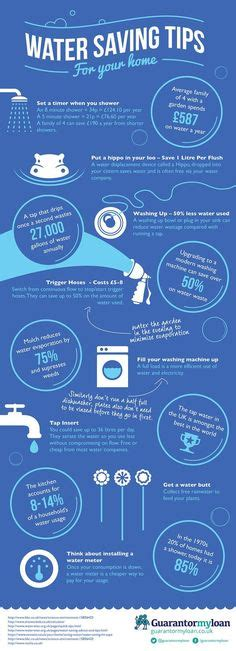 ways to conserve water in the bathroom save water water conservation and ways to save water on