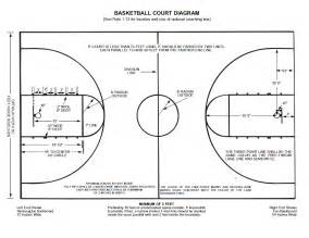 basketball court design template high school basketball court dimensions measure 84