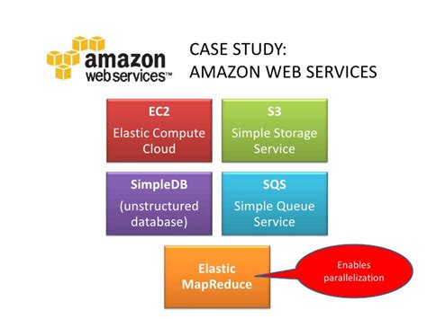 amazon web services wiki amazon web services case study ppt academic essay