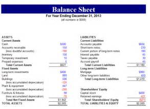 balance sheet template uk blank balance sheet template selimtd