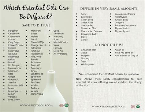 essential oils for fragrance ls diffusing essential oils
